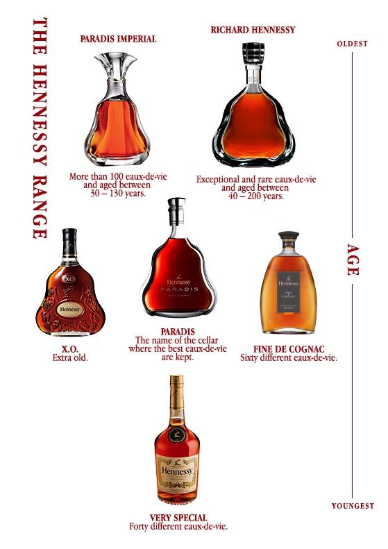 Hennessy_new